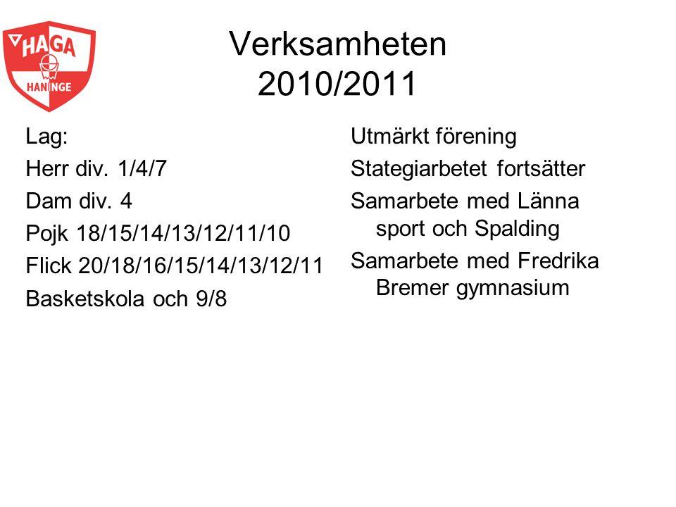 Verksamheten 2010/2011 Lag: Herr div. 1/4/7 Dam div. 4 Pojk 18/15/14/13/12/11/10 Flick 20/18/16/15/14/13/12/11 Basketskola och 9/8 Utmärkt förening St