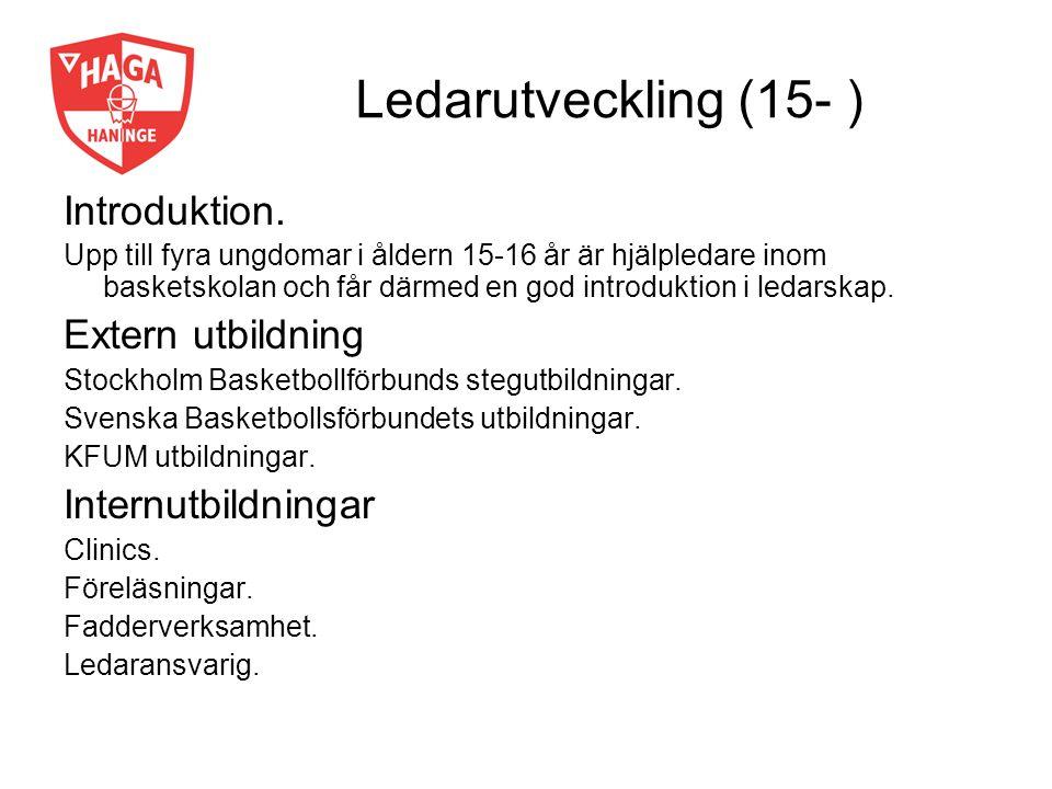 Ledarutveckling (15- ) Introduktion. Upp till fyra ungdomar i åldern 15-16 år är hjälpledare inom basketskolan och får därmed en god introduktion i le