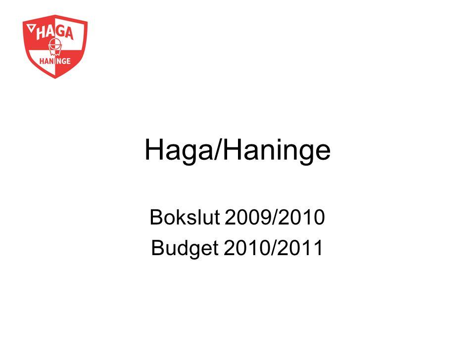 Haga/Haninge Bokslut 2009/2010 Budget 2010/2011