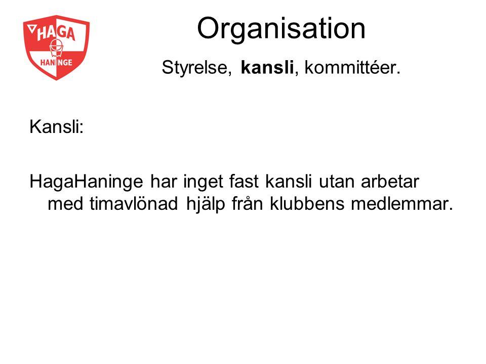 Organisation Styrelse, kansli, kommittéer. Kansli: HagaHaninge har inget fast kansli utan arbetar med timavlönad hjälp från klubbens medlemmar.