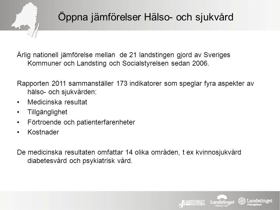 Öppna jämförelser Hälso- och sjukvård Årlig nationell jämförelse mellan de 21 landstingen gjord av Sveriges Kommuner och Landsting och Socialstyrelsen