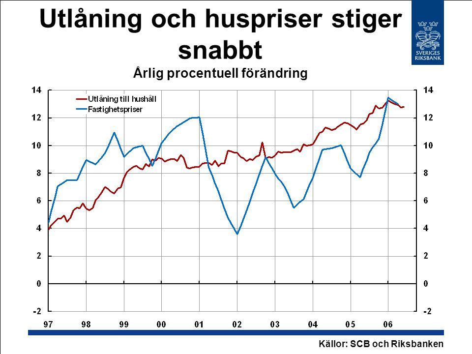 Utlåning och huspriser stiger snabbt Årlig procentuell förändring Källor: SCB och Riksbanken