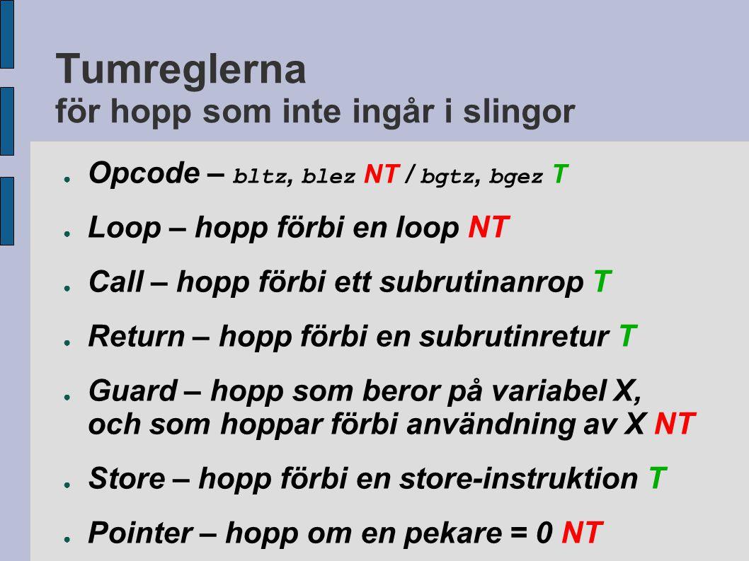 Tumreglerna för hopp som inte ingår i slingor ● Opcode – bltz, blez NT / bgtz, bgez T ● Loop – hopp förbi en loop NT ● Call – hopp förbi ett subrutinanrop T ● Return – hopp förbi en subrutinretur T ● Guard – hopp som beror på variabel X, och som hoppar förbi användning av X NT ● Store – hopp förbi en store-instruktion T ● Pointer – hopp om en pekare = 0 NT