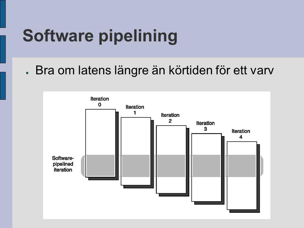 Software pipelining ● Bra om latens längre än körtiden för ett varv
