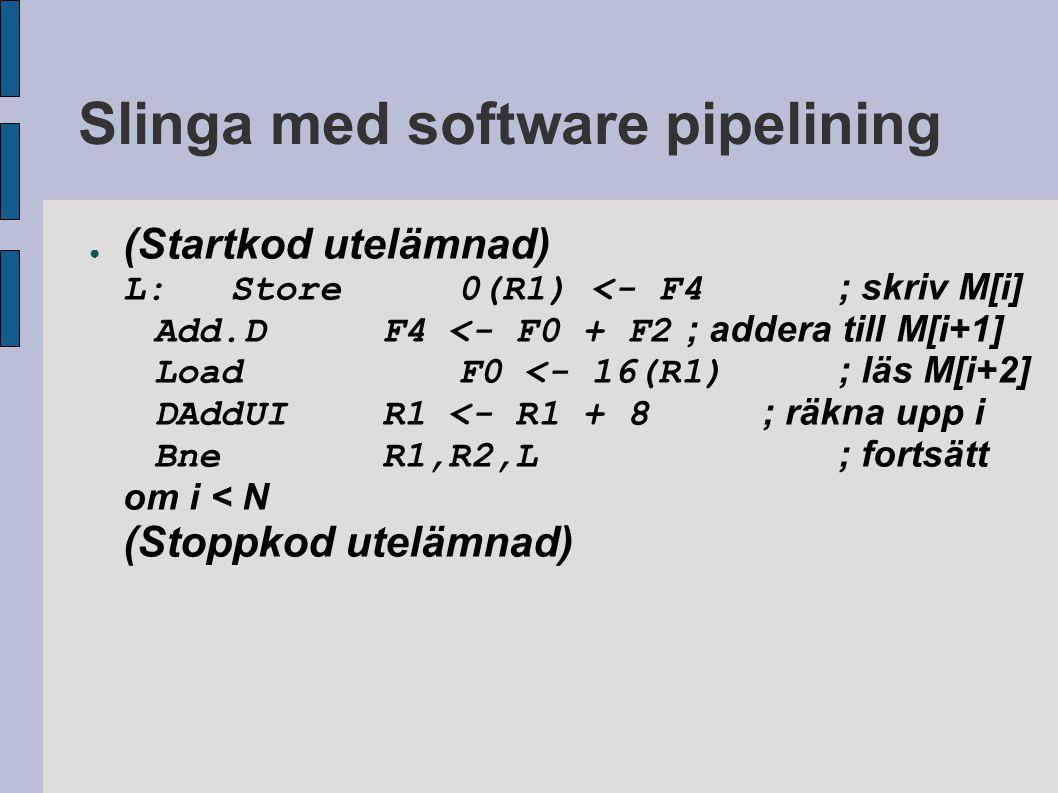 Slinga med software pipelining ● (Startkod utelämnad) L:Store0(R1) <- F4 ; skriv M[i] Add.DF4 <- F0 + F2 ; addera till M[i+1] LoadF0 <- 16(R1) ; läs M[i+2] DAddUIR1 <- R1 + 8 ; räkna upp i BneR1,R2,L ; fortsätt om i < N (Stoppkod utelämnad)
