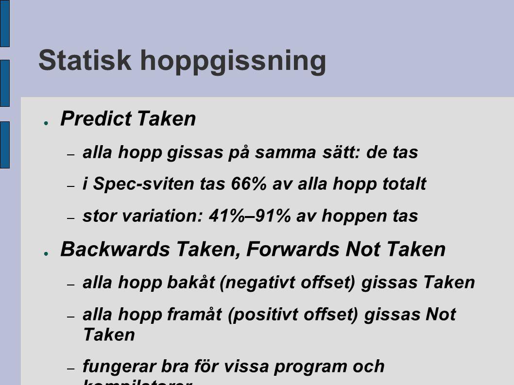 Statisk hoppgissning ● Predict Taken – alla hopp gissas på samma sätt: de tas – i Spec-sviten tas 66% av alla hopp totalt – stor variation: 41%–91% av