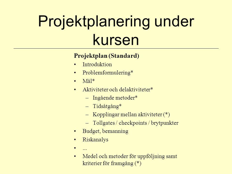 Projektplanering under kursen Projektplan (Standard) Introduktion Problemformulering* Mål* Aktiviteter och delaktiviteter* –Ingående metoder* –Tidsåtgång* –Kopplingar mellan aktiviteter (*) –Tollgates / checkpoints / brytpunkter Budget, bemanning Riskanalys...
