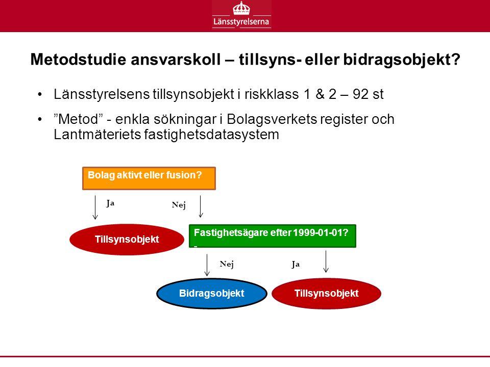 Metodstudie ansvarskoll – tillsyns- eller bidragsobjekt.