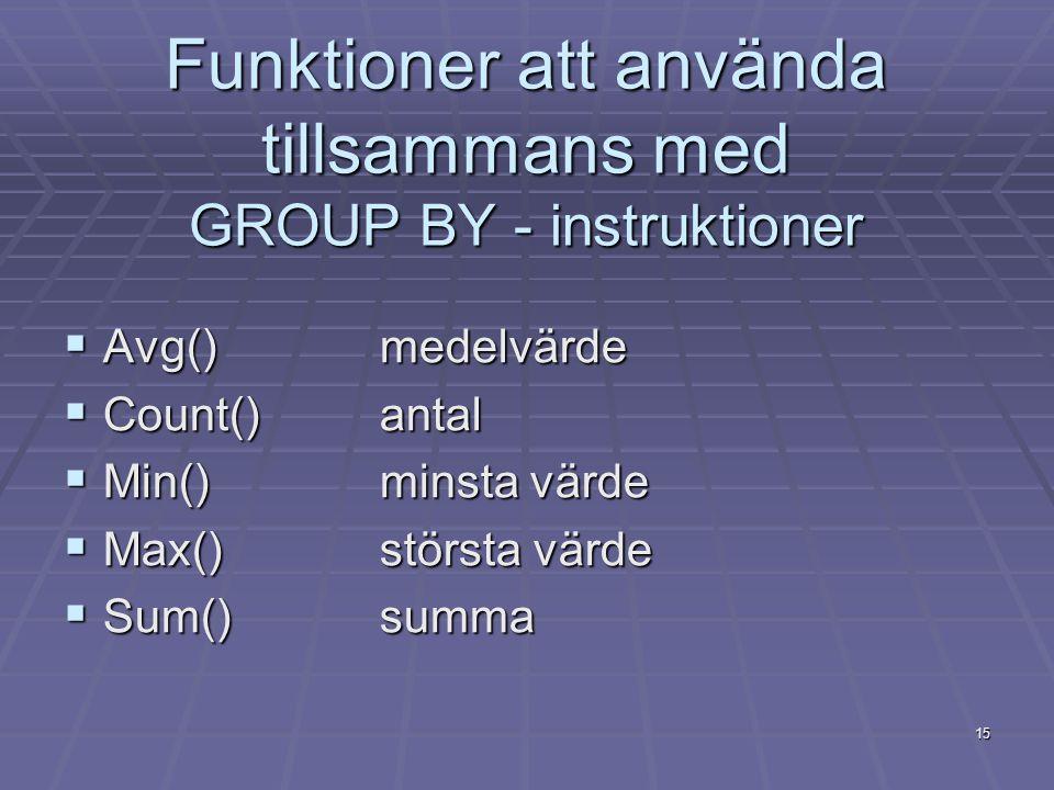 15 Funktioner att använda tillsammans med GROUP BY - instruktioner  Avg()medelvärde  Count()antal  Min()minsta värde  Max()största värde  Sum()su