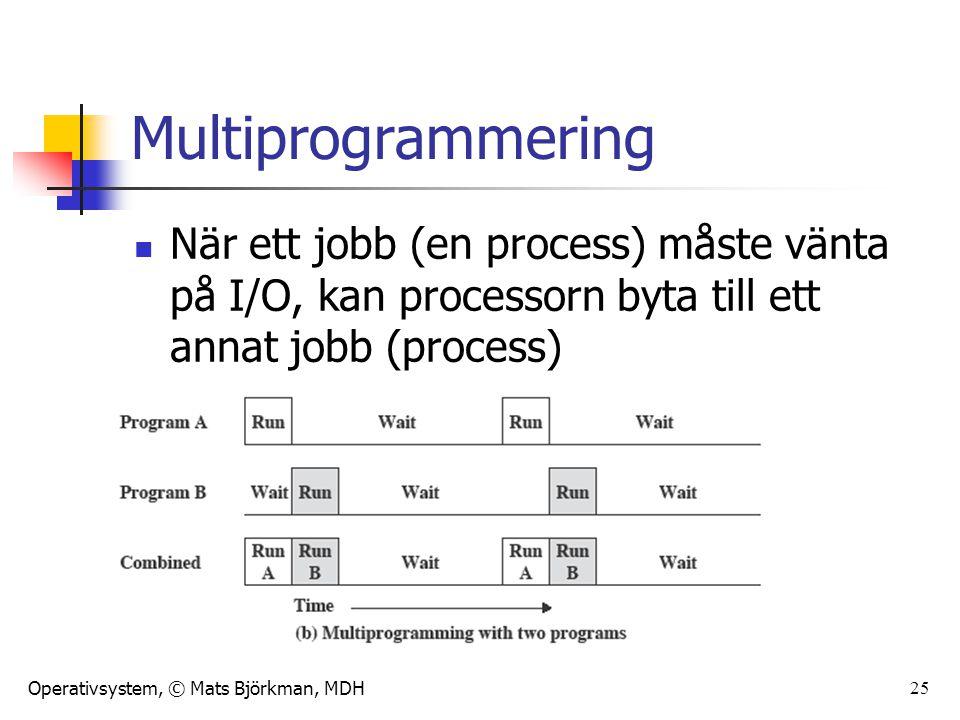 Operativsystem, © Mats Björkman, MDH Multiprogrammering När ett jobb (en process) måste vänta på I/O, kan processorn byta till ett annat jobb (process