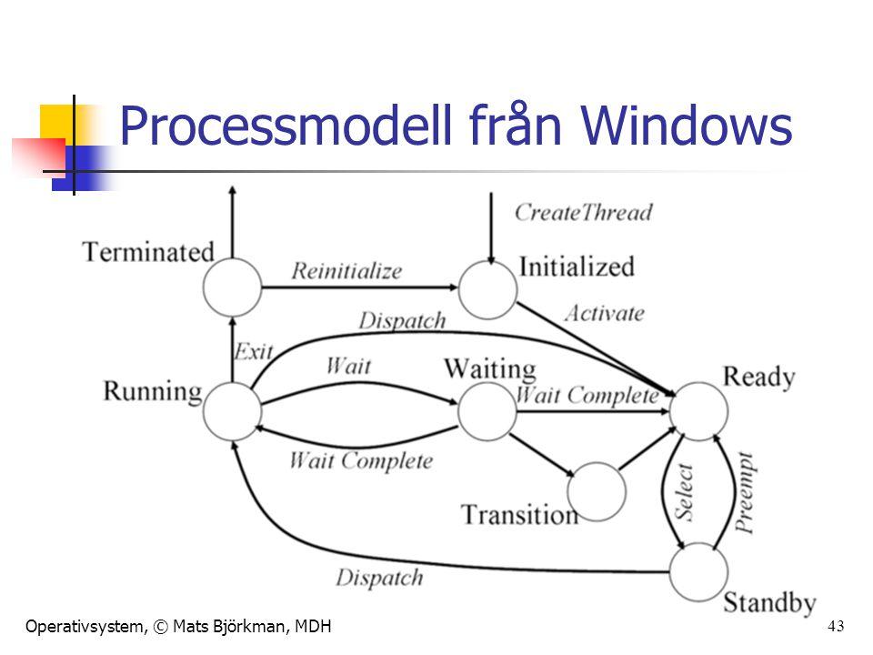 Operativsystem, © Mats Björkman, MDH 44 Implementering av processmodellerna OS:et behöver en processtabell, varje process behöver ett: Process Control Block (PCB) Processtillstånd PC, SP, registerinnehåll, … Pekare till dataarea Pekare till kod Fildeskriptorer med filtillstånd Skeduleringsinformation (ägare, prio etc.)