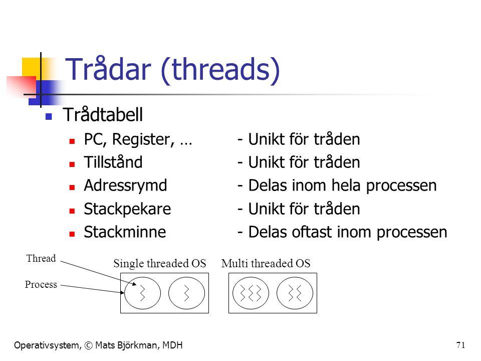 Operativsystem, © Mats Björkman, MDH 71 Trådar (threads) Trådtabell PC, Register, …- Unikt för tråden Tillstånd- Unikt för tråden Adressrymd- Delas in