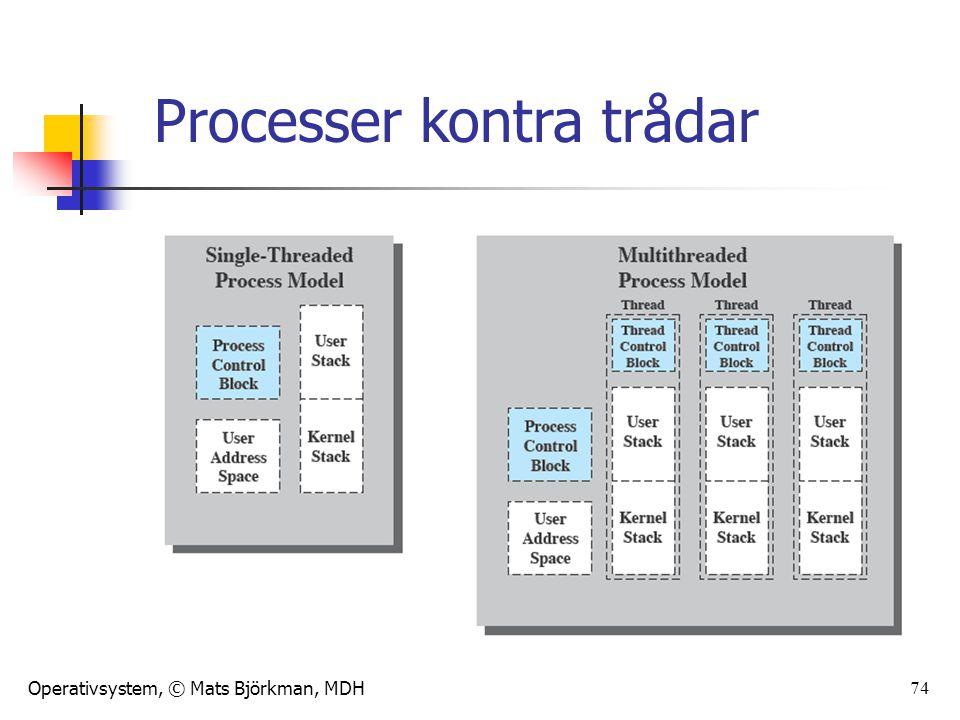 Operativsystem, © Mats Björkman, MDH Varför trådar.