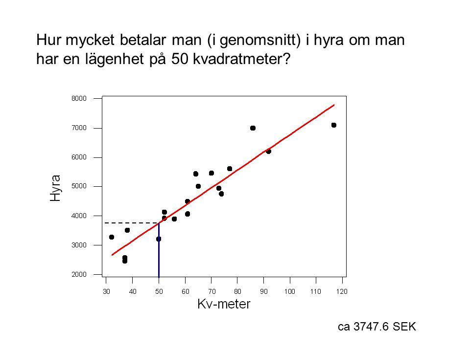 38 Även punktskattningar och punktprognoser kan beräknas med hjälp av MINITAB The regression equation is Hyra = 721 + 60.5 Kv-meter Predictor Coef SE Coef T P Constant 720.9 370.2 1.95 0.066 Kv-meter 60.533 5.713 10.60 0.000 S = 525.5 R-Sq = 85.5% R-Sq(adj) = 84.8%....
