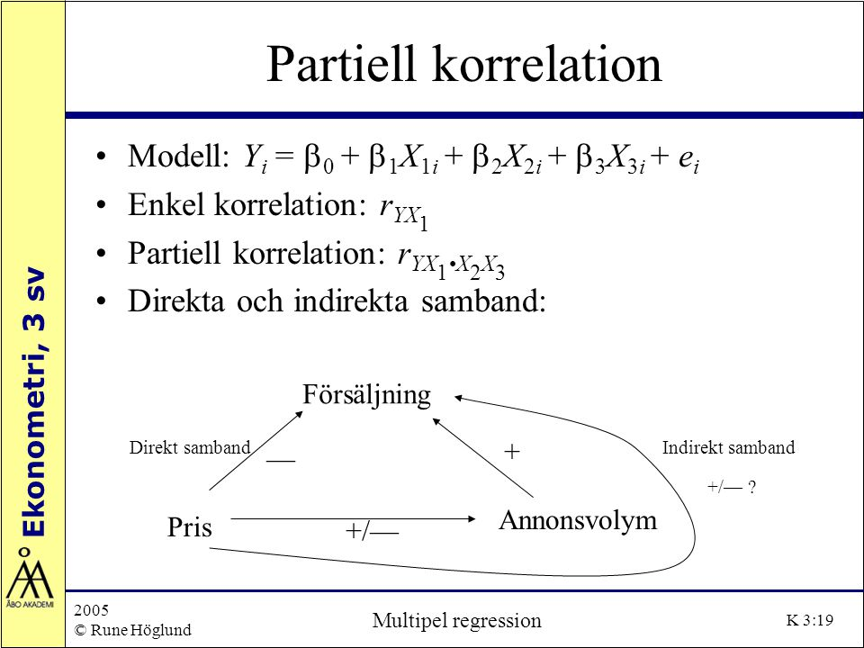 Ekonometri, 3 sv 2005 © Rune Höglund Multipel regression K 3:19 Partiell korrelation Modell: Y i =  0 +  1 X 1i +  2 X 2i +  3 X 3i + e i Enkel ko