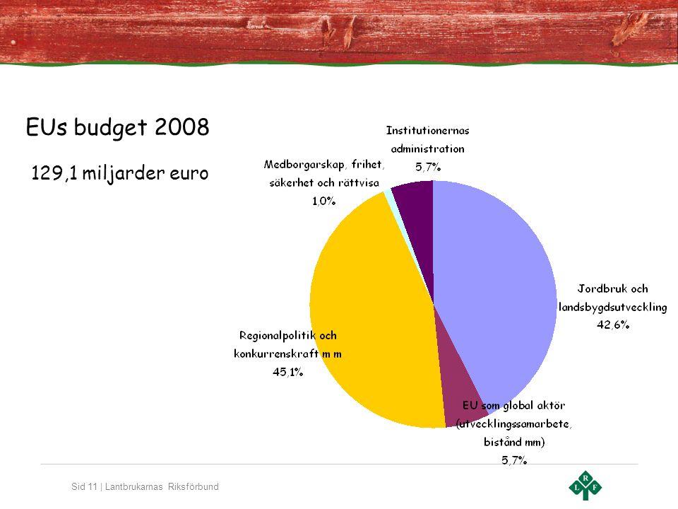 Sid 11 | Lantbrukarnas Riksförbund EUs budget 2008 129,1 miljarder euro