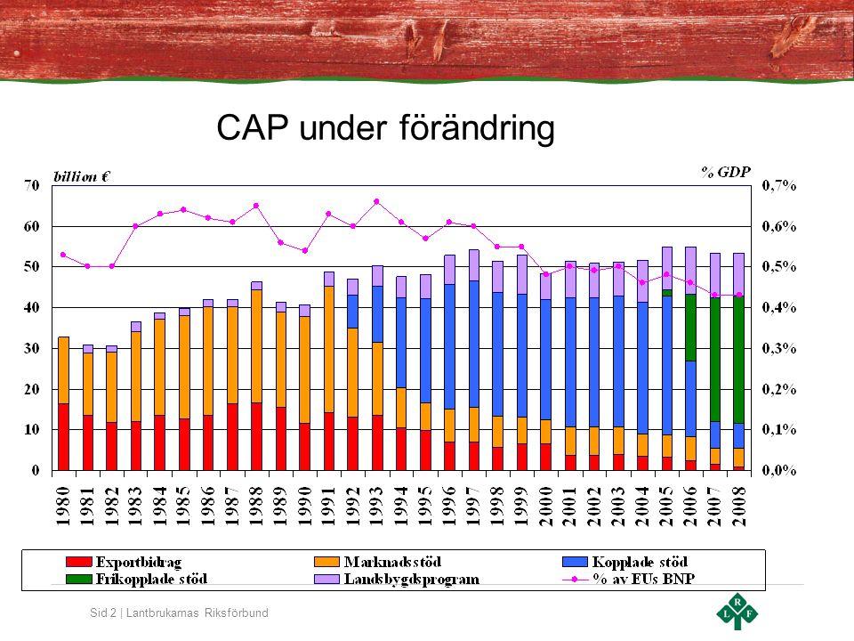Sid 3 | Lantbrukarnas Riksförbund Jordbrukspolitiska ersättningar i förhållande till intäkter (2006-2008 genomsnitt) Source: European Commission - DG Agriculture and Rural Development