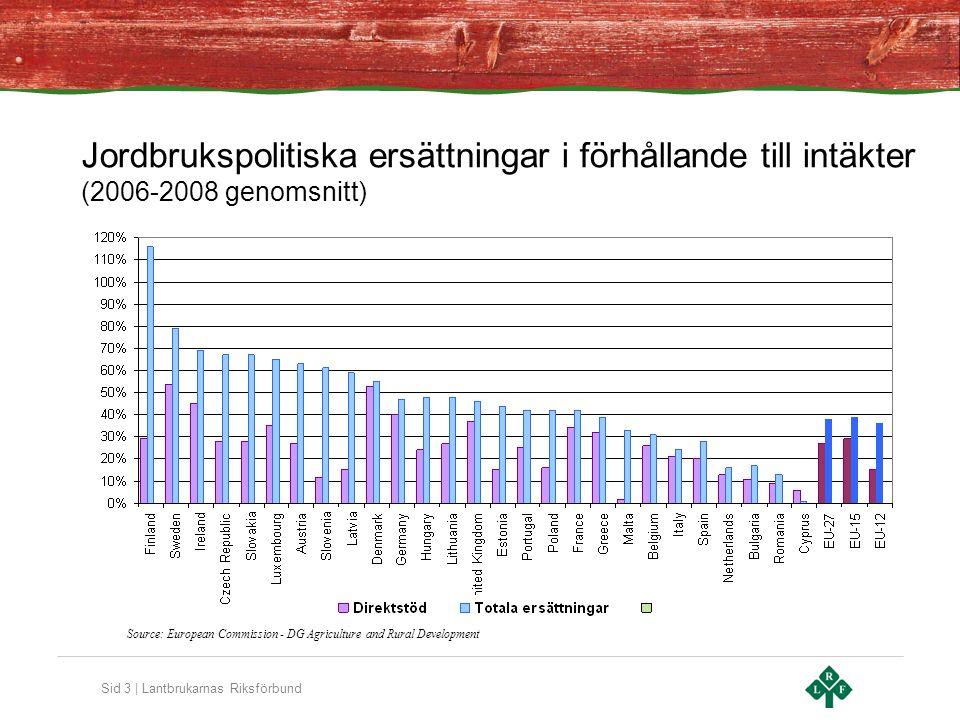 Sid 4 | Lantbrukarnas Riksförbund Gårdsstödet i EU