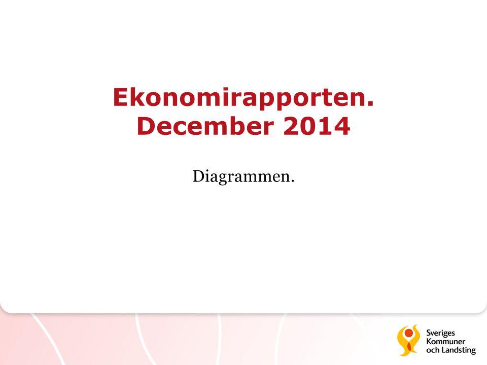 11 Totala volymförändringar inom olika kommunala verksamheter Index 2013 = 100 Ekonomirapporten.