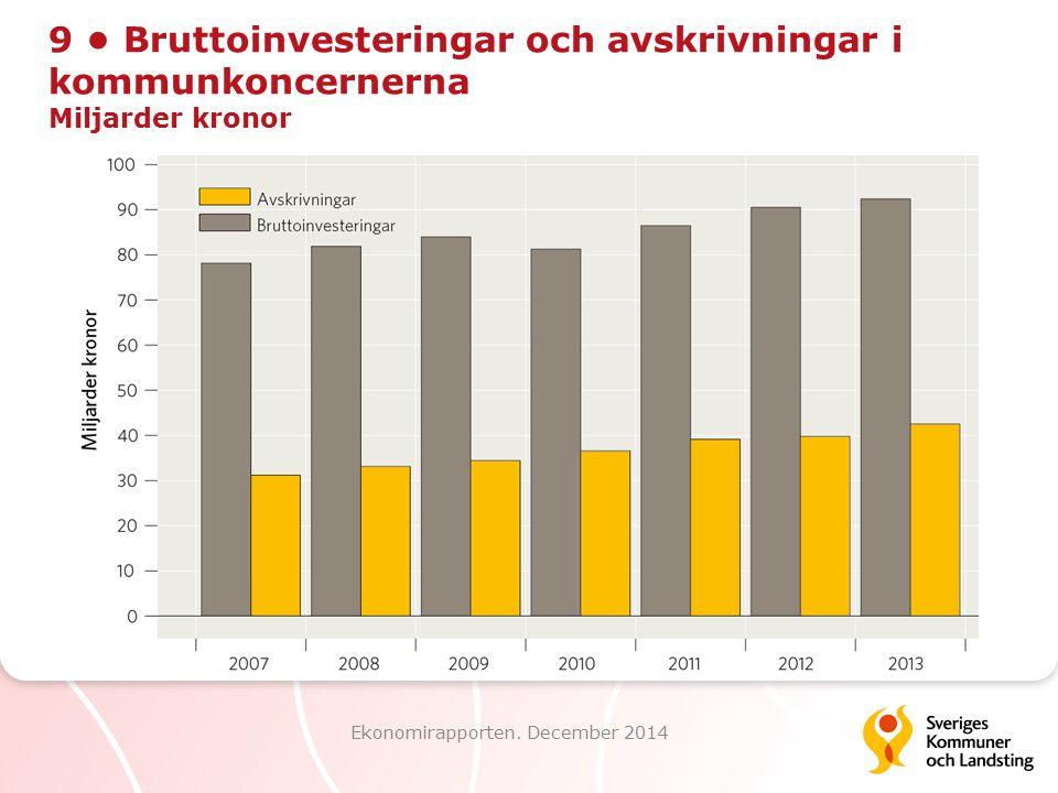 9 Bruttoinvesteringar och avskrivningar i kommunkoncernerna Miljarder kronor Ekonomirapporten. December 2014