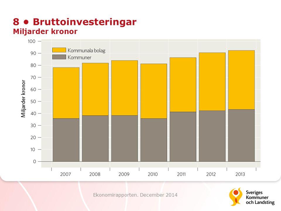 9 Bruttoinvesteringar och avskrivningar i kommunkoncernerna Miljarder kronor Ekonomirapporten.