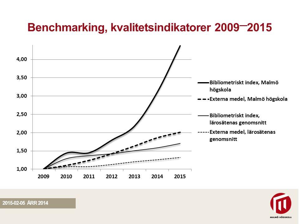 SEKTION Benchmarking, kvalitetsindikatorer 2009 — 2015 2015-02-05 ÅRR 2014