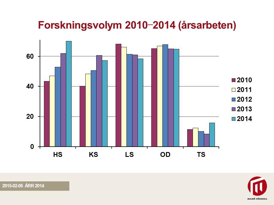 SEKTION Forskningsvolym 2010 — 2014 (årsarbeten) 2015-02-05 ÅRR 2014