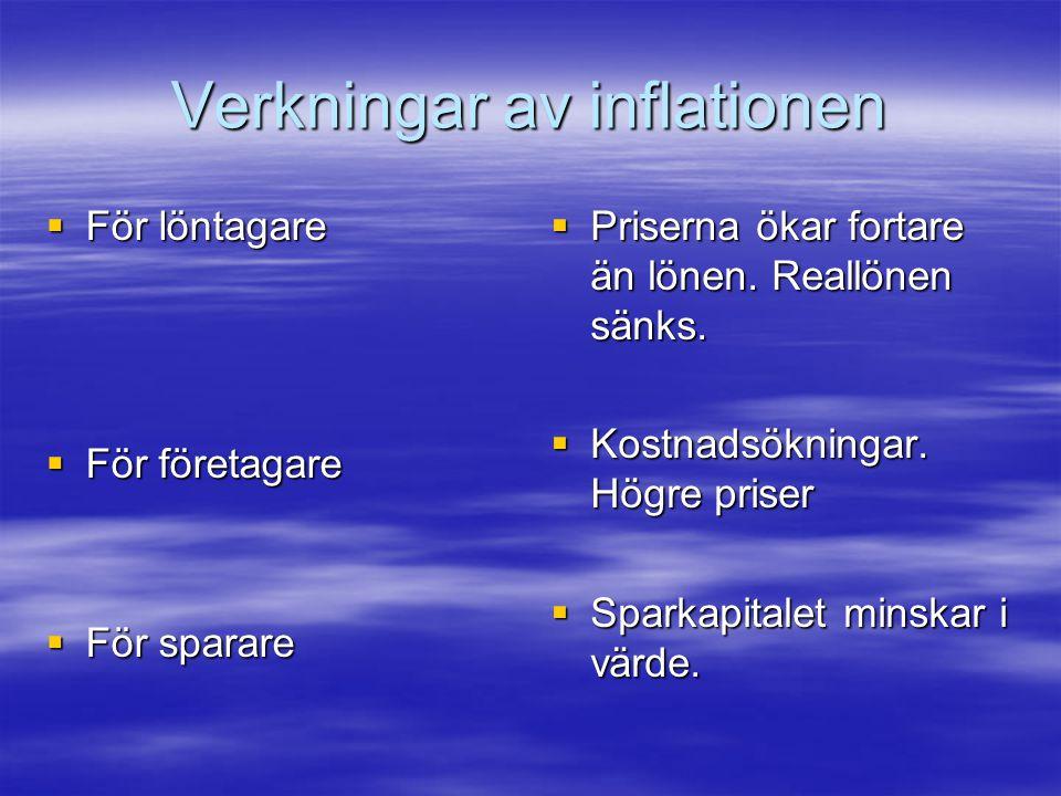 Verkningar av inflationen  För löntagare  För företagare  För sparare  Priserna ökar fortare än lönen. Reallönen sänks.  Kostnadsökningar. Högre