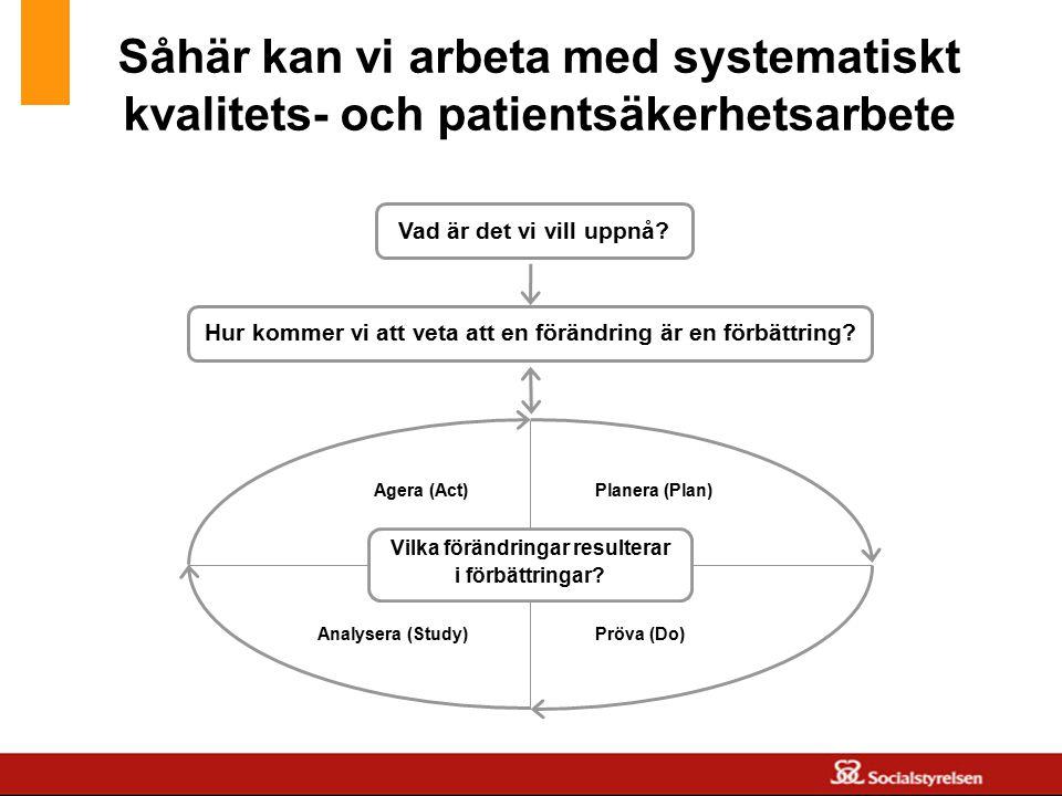 www.skane.se/Utvecklingscentrum Såhär kan vi arbeta med systematiskt kvalitets- och patientsäkerhetsarbete Hur kommer vi att veta att en förändring är