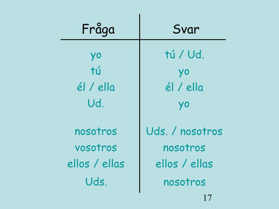 17 SvarFråga yo tú / Ud.tú yo él / ella Ud. yo nosotros Uds.