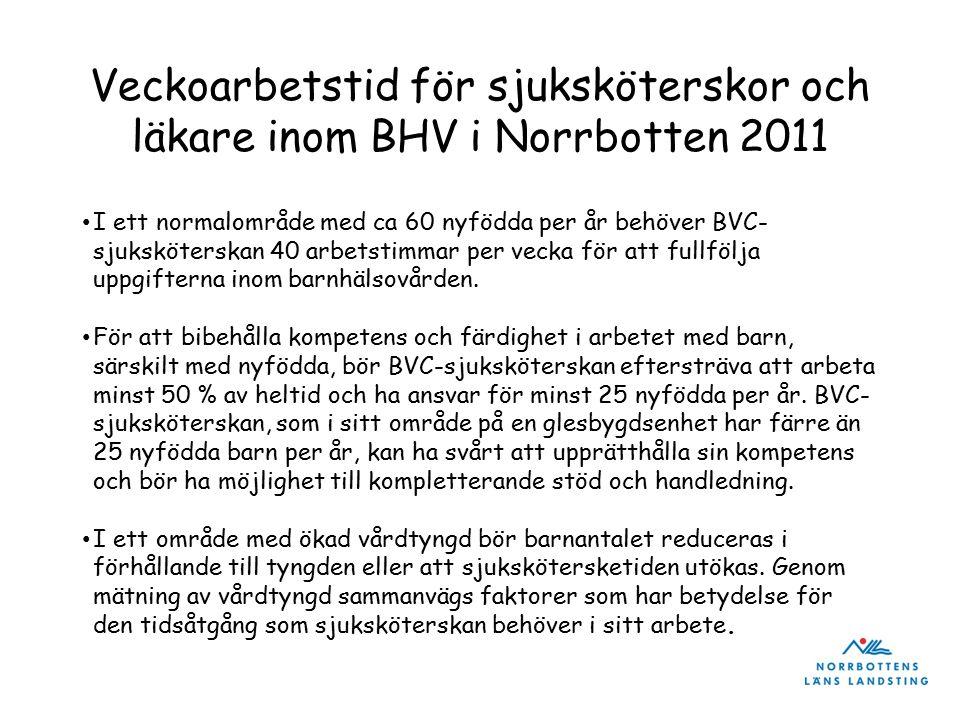 Veckoarbetstid för sjuksköterskor och läkare inom BHV i Norrbotten 2011 I ett normalområde med ca 60 nyfödda per år behöver BVC- sjuksköterskan 40 arbetstimmar per vecka för att fullfölja uppgifterna inom barnhälsovården.