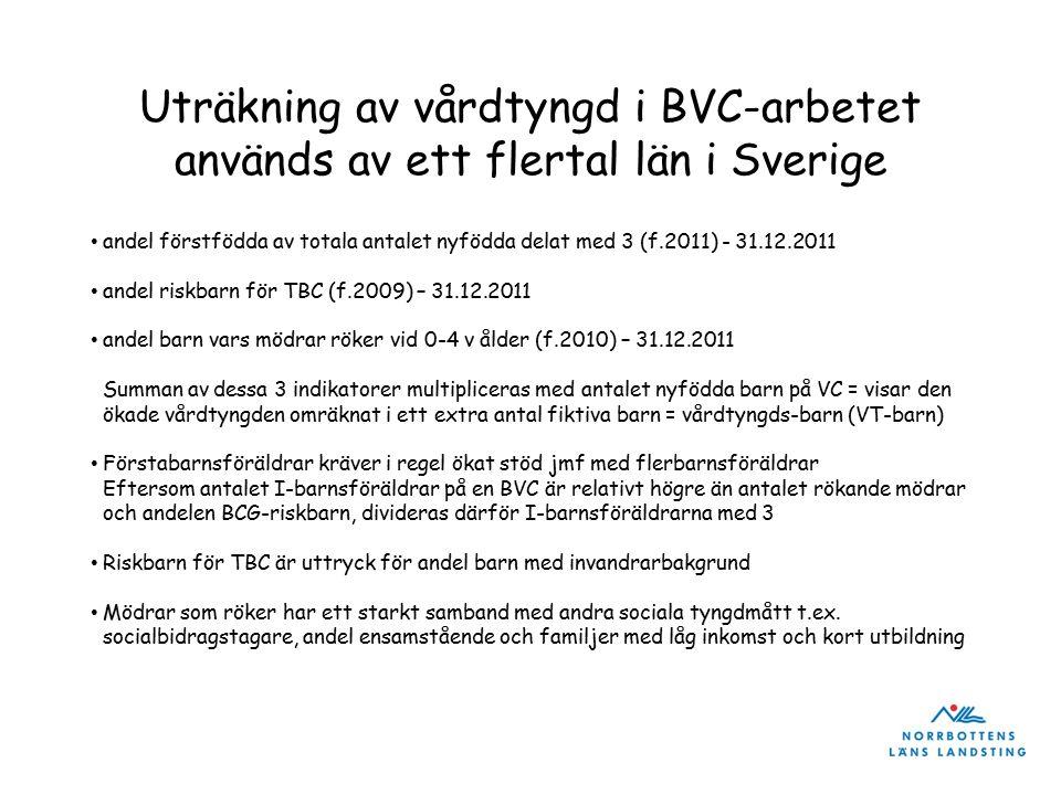 Uträkning av vårdtyngd i BVC-arbetet används av ett flertal län i Sverige andel förstfödda av totala antalet nyfödda delat med 3 (f.2011) - 31.12.2011 andel riskbarn för TBC (f.2009) – 31.12.2011 andel barn vars mödrar röker vid 0-4 v ålder (f.2010) – 31.12.2011 Summan av dessa 3 indikatorer multipliceras med antalet nyfödda barn på VC = visar den ökade vårdtyngden omräknat i ett extra antal fiktiva barn = vårdtyngds-barn (VT-barn) Förstabarnsföräldrar kräver i regel ökat stöd jmf med flerbarnsföräldrar Eftersom antalet I-barnsföräldrar på en BVC är relativt högre än antalet rökande mödrar och andelen BCG-riskbarn, divideras därför I-barnsföräldrarna med 3 Riskbarn för TBC är uttryck för andel barn med invandrarbakgrund Mödrar som röker har ett starkt samband med andra sociala tyngdmått t.ex.