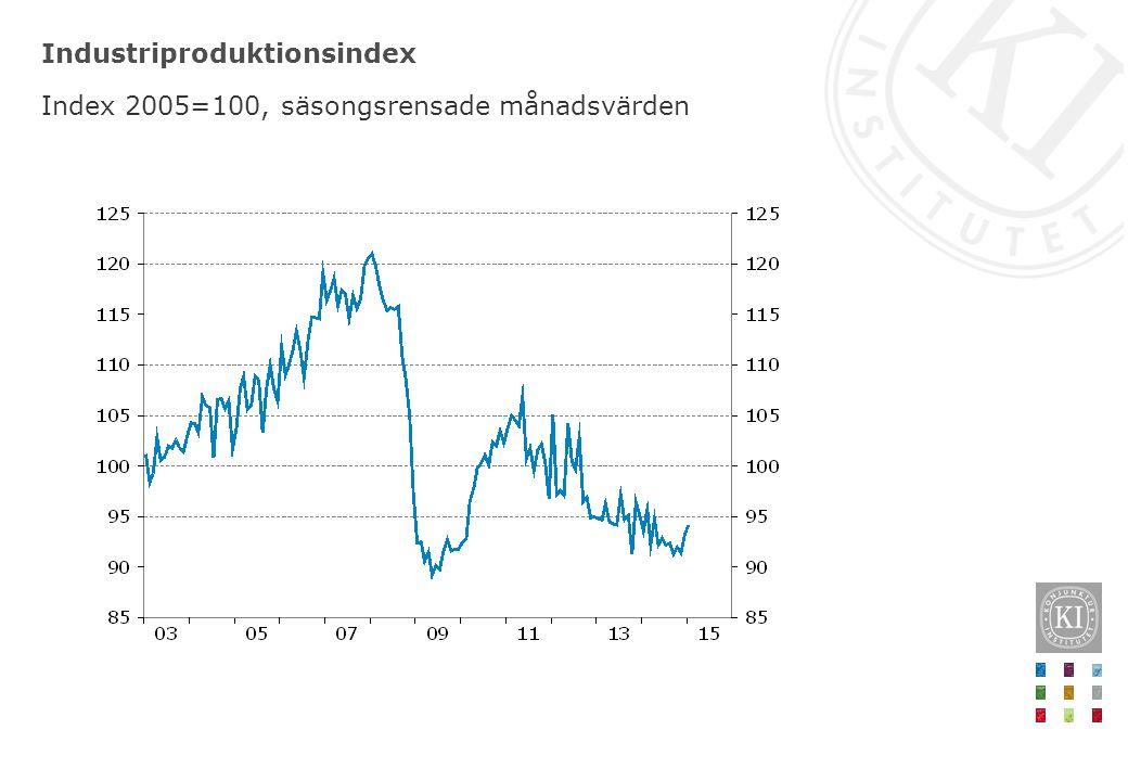 Industriproduktionsindex Index 2005=100, säsongsrensade månadsvärden