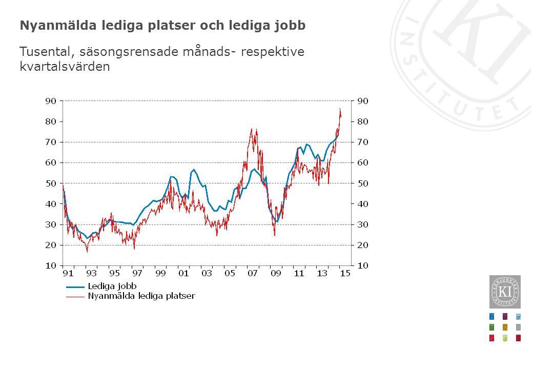 Nyanmälda lediga platser och lediga jobb Tusental, säsongsrensade månads- respektive kvartalsvärden