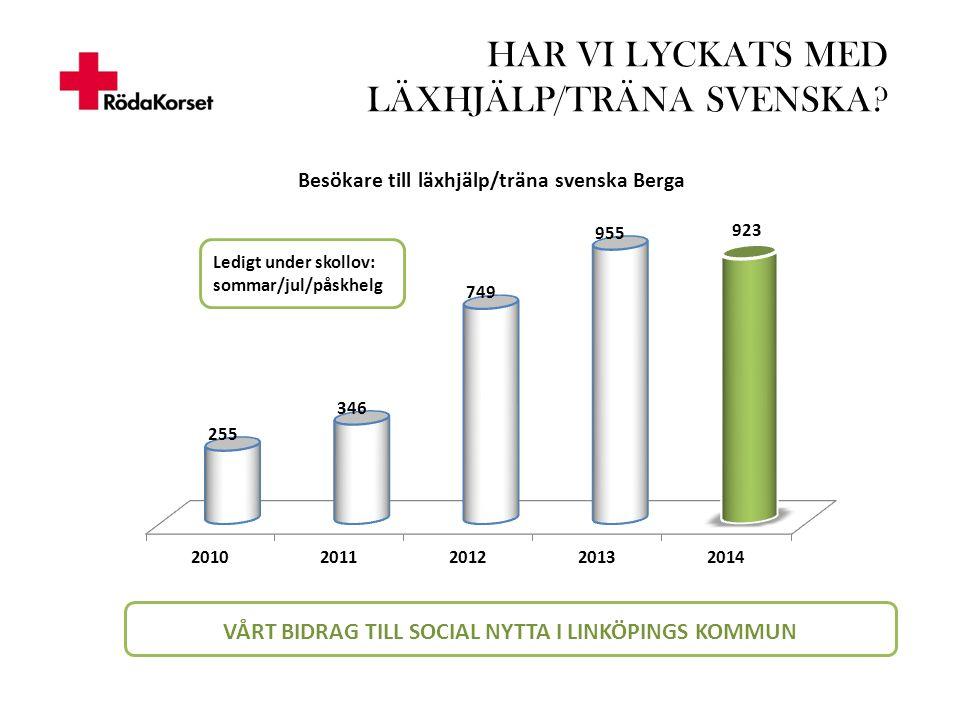 HAR VI LYCKATS MED LÄXHJÄLP/TRÄNA SVENSKA.