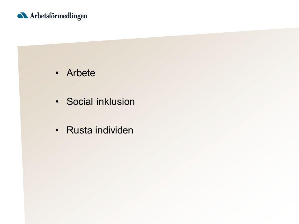 Arbete Social inklusion Rusta individen