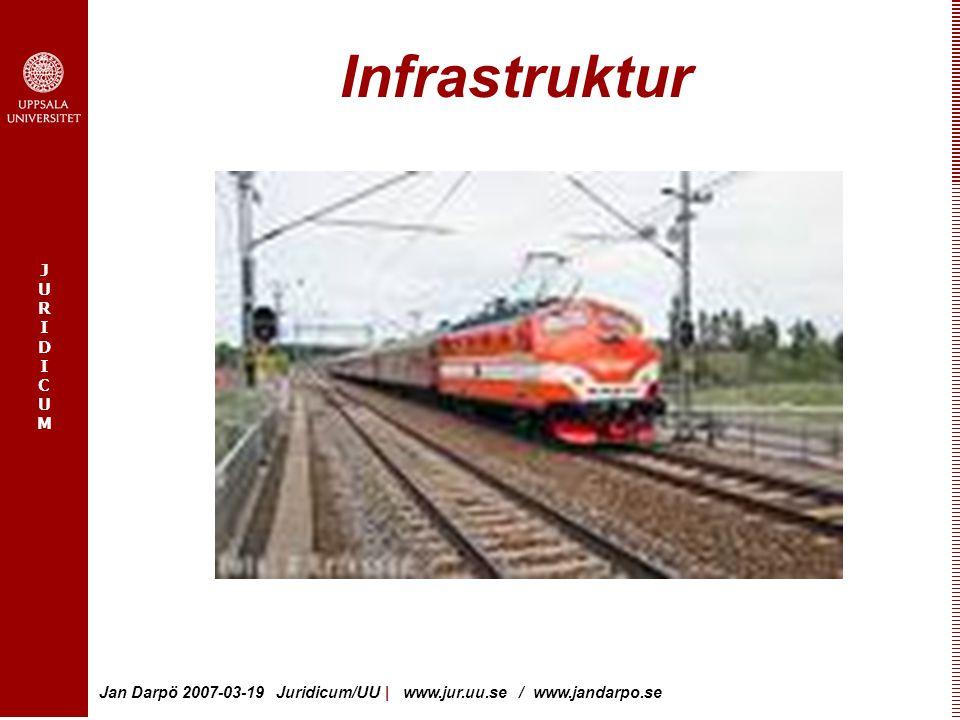 JURIDICUMJURIDICUM Jan Darpö 2007-03-19 Juridicum/UU | www.jur.uu.se / www.jandarpo.se Infrastruktur