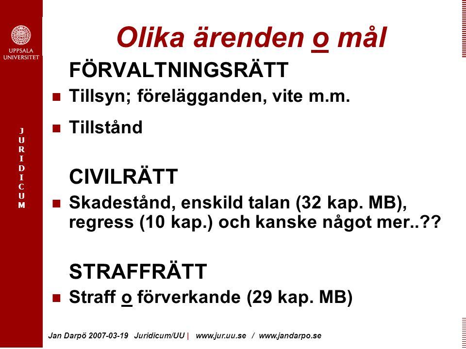 JURIDICUMJURIDICUM Jan Darpö 2007-03-19 Juridicum/UU   www.jur.uu.se / www.jandarpo.se Olika ärenden o mål FÖRVALTNINGSRÄTT Tillsyn; förelägganden, vi