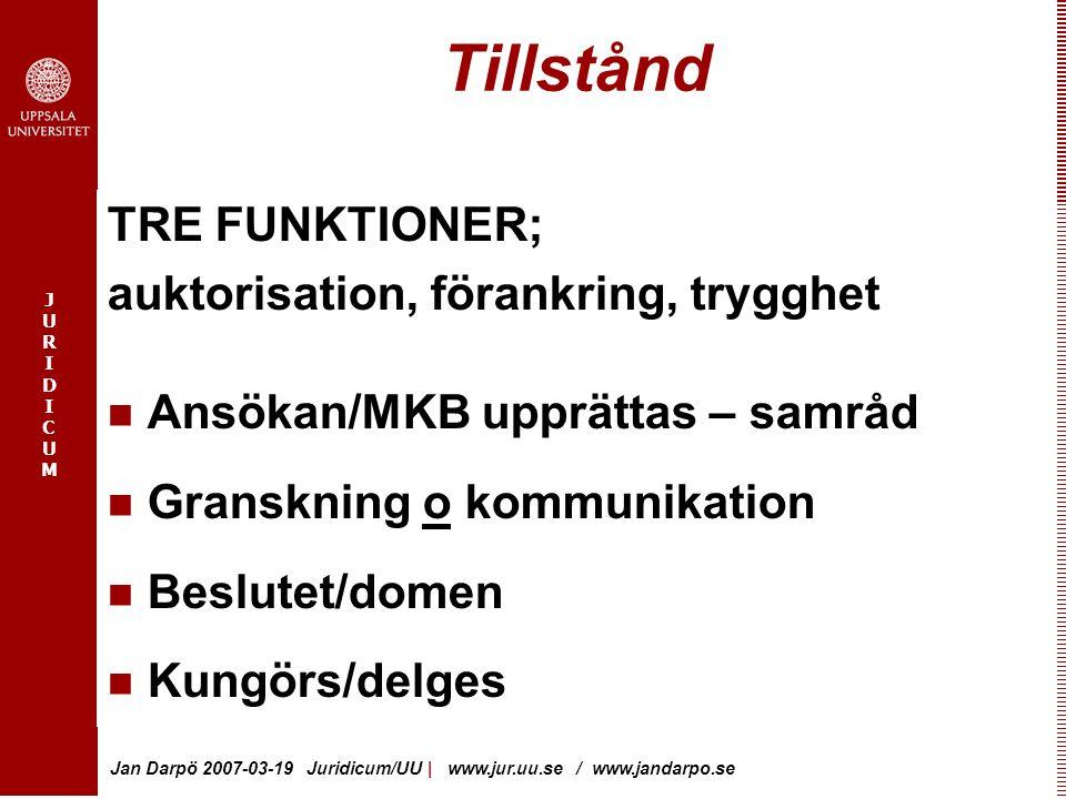 JURIDICUMJURIDICUM Jan Darpö 2007-03-19 Juridicum/UU | www.jur.uu.se / www.jandarpo.se Tillstånd TRE FUNKTIONER; auktorisation, förankring, trygghet A