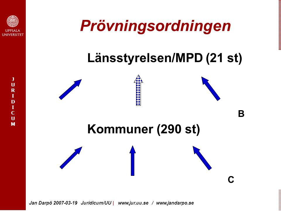 JURIDICUMJURIDICUM Jan Darpö 2007-03-19 Juridicum/UU   www.jur.uu.se / www.jandarpo.se Prövningsordningen Länsstyrelsen/MPD (21 st) B Kommuner (290 st
