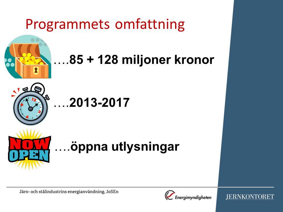 ….85 + 128 miljoner kronor ….2013-2017 ….öppna utlysningar Programmets omfattning