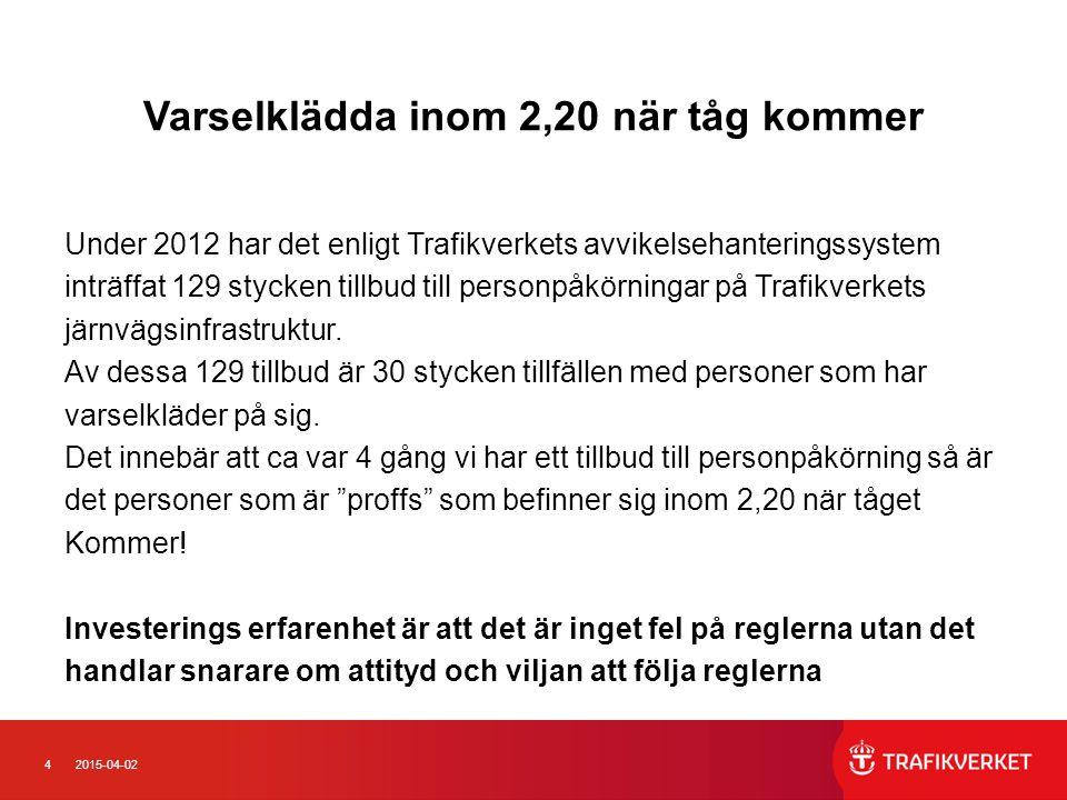 42015-04-02 Varselklädda inom 2,20 när tåg kommer Under 2012 har det enligt Trafikverkets avvikelsehanteringssystem inträffat 129 stycken tillbud till