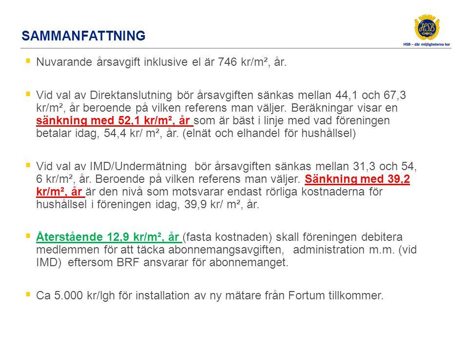 SAMMANFATTNING  Nuvarande årsavgift inklusive el är 746 kr/m², år.  Vid val av Direktanslutning bör årsavgiften sänkas mellan 44,1 och 67,3 kr/m², å