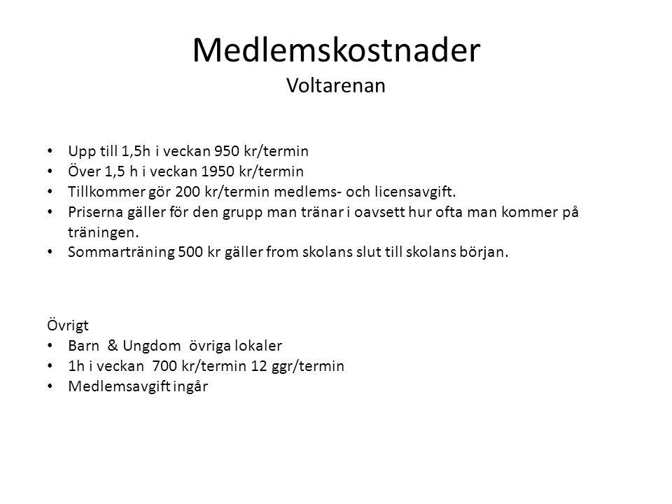 Ledararvoden AG Trupp Barn & Ungdom Ledare har 30 kr/tim.