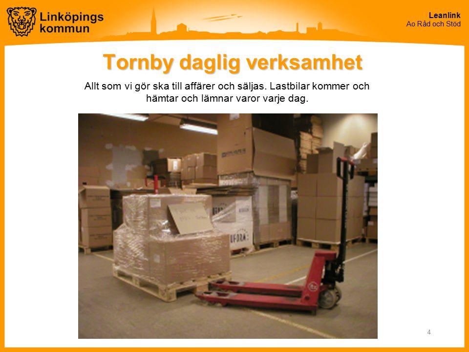 Leanlink Ao Råd och Stöd 4 Tornby daglig verksamhet Allt som vi gör ska till affärer och säljas. Lastbilar kommer och hämtar och lämnar varor varje da