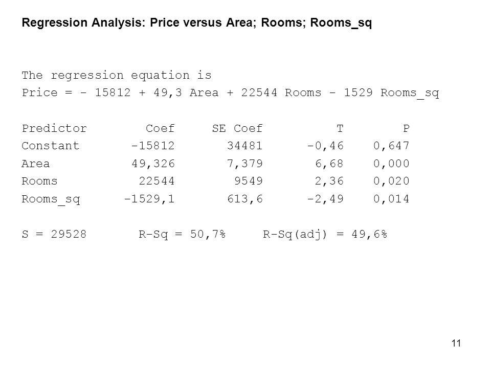 11 Regression Analysis: Price versus Area; Rooms; Rooms_sq The regression equation is Price = - 15812 + 49,3 Area + 22544 Rooms - 1529 Rooms_sq Predic