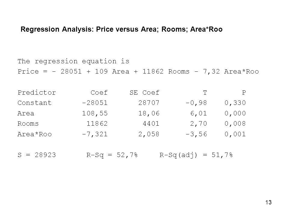 13 Regression Analysis: Price versus Area; Rooms; Area*Roo The regression equation is Price = - 28051 + 109 Area + 11862 Rooms - 7,32 Area*Roo Predict