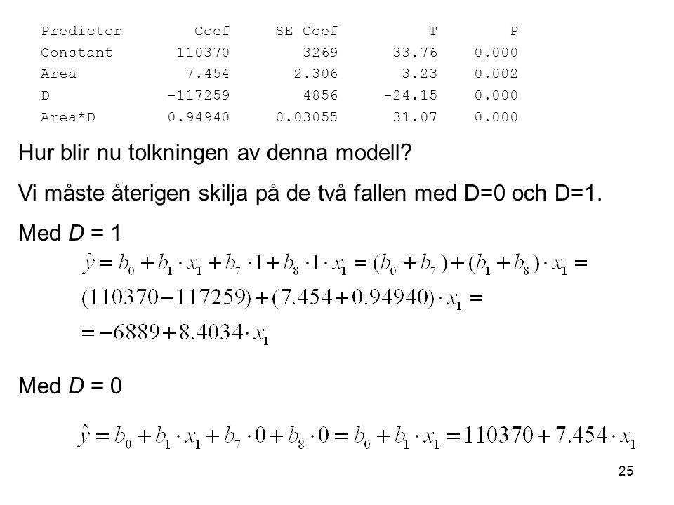 25 Predictor Coef SE Coef T P Constant 110370 3269 33.76 0.000 Area 7.454 2.306 3.23 0.002 D -117259 4856 -24.15 0.000 Area*D 0.94940 0.03055 31.07 0.
