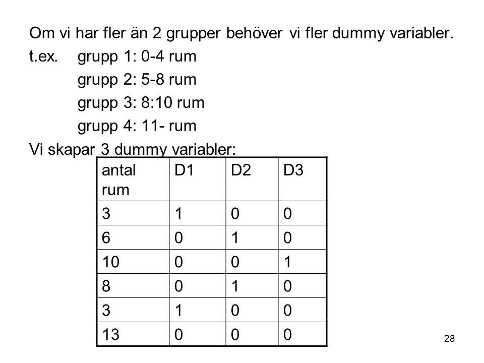 28 Om vi har fler än 2 grupper behöver vi fler dummy variabler. t.ex. grupp 1: 0-4 rum grupp 2: 5-8 rum grupp 3: 8:10 rum grupp 4: 11- rum Vi skapar 3