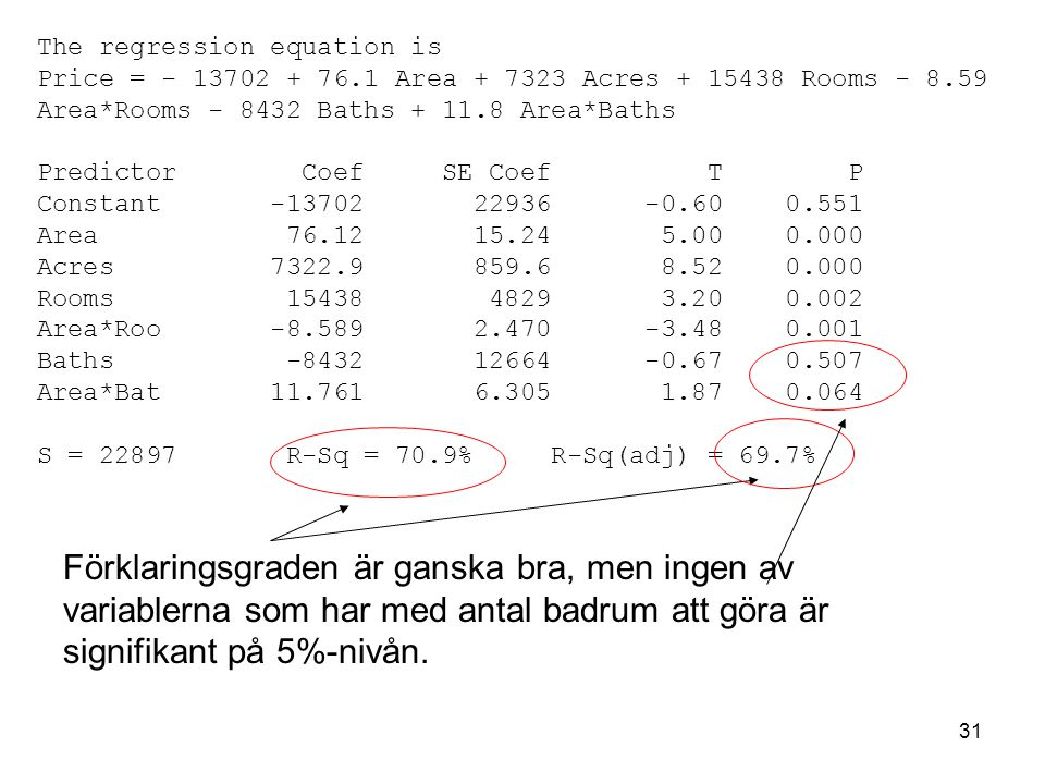 31 The regression equation is Price = - 13702 + 76.1 Area + 7323 Acres + 15438 Rooms - 8.59 Area*Rooms - 8432 Baths + 11.8 Area*Baths Predictor Coef S